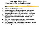 Learning Objectives Chapter 6: Marketing Research