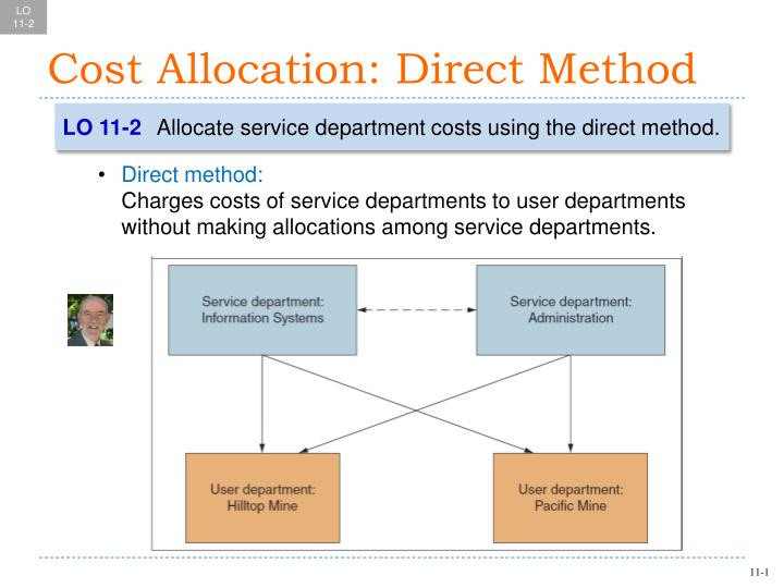 cost allocation direct method n.