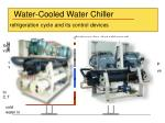 refrigeration cycle and its control devices