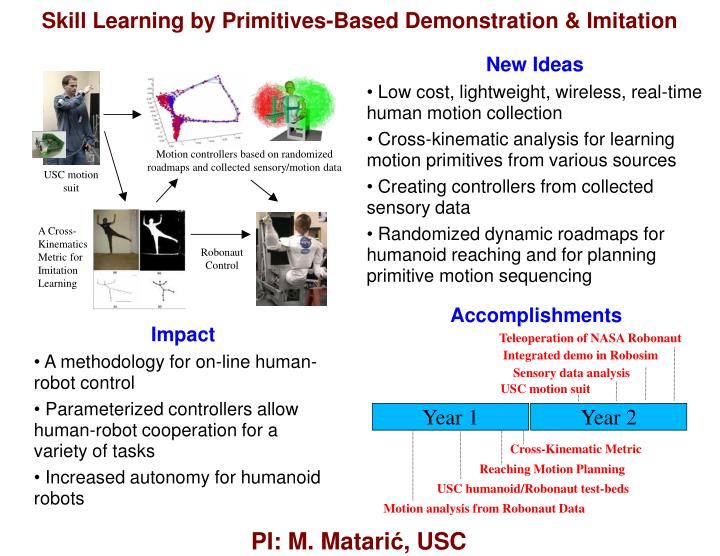 PPT - Impact • A methodology for on-line human-robot control