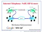Internet Telephony: VoIP, SIP & more