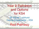 Year 9 Pathways and Options for KS4