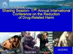Sharing Session- 17 th Annual International Conference on the Reduction of Drug-Related Harm