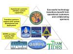 DARPA provides enabling R&D investment