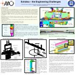 Echidna – the Engineering Challenges