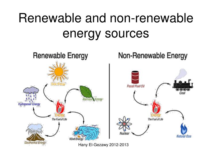 renewable and non renewable energy sources n.