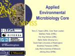 Applied Environmental Microbiology Core