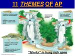 11 THEMES OF AP BIOLOGY