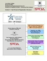 Lone Star College Event 213-RFQ Architectural Engineering Services for