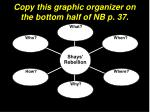 Copy this graphic organizer on the bottom half of NB p. 37.