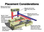 Placement Considerations