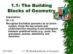 1.1: The Building Blocks of Geometry