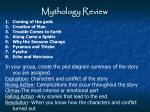 Mythology Review