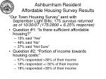 Ashburnham Resident  Affordable Housing Survey Results