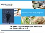 The Insurance Industry in Angola, Size, Share, Global Trends