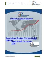 Recreational Boating Market: Global Industry Analysis and Fo