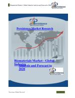 Biomaterials Market - Global Industry Analysis and Forecast