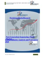 Next Generation Sequencing (NGS) Market
